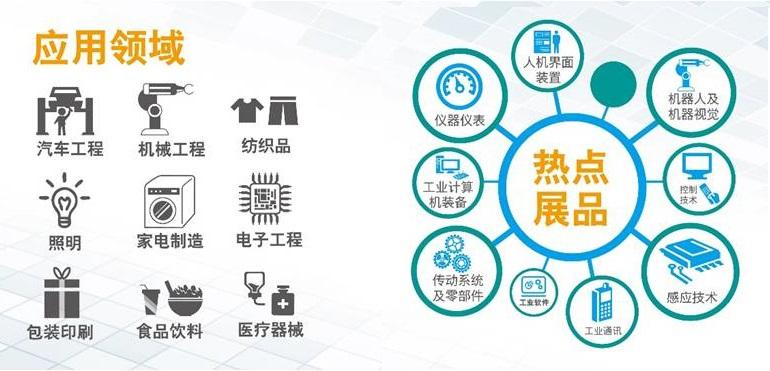 SIAF预登记正式启动!邂逅一场工业自动化行业盛会