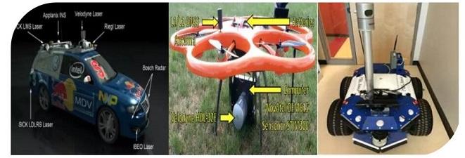 高性能传感器应用示例:HDL-32E激光雷达和Ladybug5全景相机